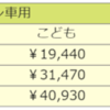 1日一万円也