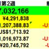 348万円減】投資状況 2021年9月第2週
