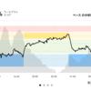 ジョギング10.6km・今日は閾値走