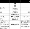 【試合予想】(再戦)村田諒太VSロブ・ブラントⅡ
