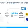 Autify のテストデータをPower BIで可視化してみる:CData Autify ODBC Driver