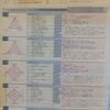 【中学受験組】教研式NRT標準学力検査あなたの学習のようす【5年生きゅーたろう】