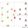 【25年目の出発-たびだち-】Jリーグ 第1節 ベガルタ仙台vs浦和レッズ(0-0)