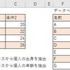 【エクセル】LOOKUP関数の使い方