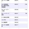 2020/11/10(火)