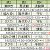 【ぽちゃオフBREAKトリプル部門4位】樹海カメバンギ
