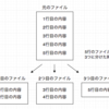 言語処理100本ノック【第2章 後編】
