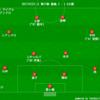 【J1 第27節】鹿島 2 - 1 G大阪 強さ際立つ逆転勝利で独走態勢に入ったか