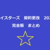【契約更改】2021横浜DeNAベイスターズ 完全版