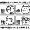 【コラボ企画】育児絵日記ブロガー4人が、よその家庭の日常を勝手に妄想していきます。