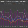 【ジェフ千葉】東京ヴェルディ戦プレビュー ~ロティーナ・ヴェルディとエスナイデル・ジェフ、守備のパフォーマンスをデータで比較~