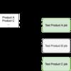 CI の修正をリリース前に本番と同じ条件下で検証出来る仕組みを構築した話