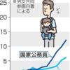 中小企業の7割が男性育休義務化に反対、中小企業では家族の幸せを叶えられないのか