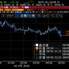 【株式】米中貿易交渉進展期待と金利上昇でNY続伸もポジション乗せは控えたい
