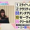 マジ?AKB48小嶋陽菜さん三連単またまた的中wwwwwwwwwwwwwwwwwww