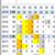 カーリング五輪・世界選手権の国ごとの成績一覧表を作ってみた