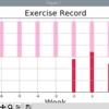 Python Pandasで週ごとの集計~週間運動時間グラフ表示