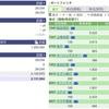 2020年08月17~21日 投資報告