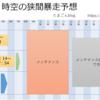 【MU Legend】8/1(水) 時空の狭間暴走予想