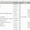 Githubのコードから使用しているOSS一覧とライセンスなどの情報を収集するツール紹介