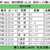 日曜新潟11R 新潟日報賞 芝1400mの結果など