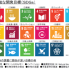 SDGsを化学のテクノロジーで実現したい―①イントロ