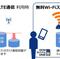 格安SIMの「OCNモバイルONE」利用者が無料で使えるWi-Fiスポットが全国約82000ヶ所に大幅拡大!!
