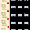 カーネルモジュール作成によるlinuxカーネル開発入門 - 第五回 排他制御