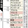 同性国際カップル「在留資格認めて」 日本人がパートナー 強制退去の台湾籍男性 - 東京新聞(2019年2月8日)