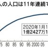 【衝撃】「人口減最大、50万人 11年連続減」日本経済新聞の記事より