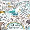 「医療とデザインの融合」Colonb`s代表 東京医科歯科大学5年 波多野裕斗さん