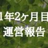 【運営報告】ブログ1年2ヶ月目でようやく月間1万PV突破!!