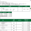 本日の株式トレード報告R2,01,09