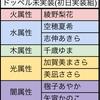 【マギレコ】サイレントナーフ?16日からMP上限が150に変更。