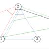 Scheduleをpolygraphに変換してVSR validationを行う方法