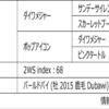 POG2020-2021ドラフト対策 No.123 アルバ―シャ