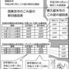 2017東久留米市長選挙4