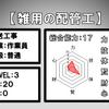 圧送の普通作業員!【雑用の配管工】の紹介!