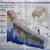 日経新聞のインフォグラフィックス「消えるフロンティア」