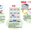 住宅ローン控除を受けるために確定申告をしよう大作戦【アラサー会社員、マンションを買う-番外編-】