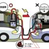 バッテリーが上がったので車にブースターケーブルを常備することに