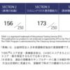 英語 CASEC 686 (TOEIC換算 700)