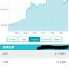 XEM(ネムコイン)、BTC(ビットコイン)まだまだ上がりそうですね☝️