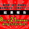 【最終結果報告!】668W、約21万円分の還元が完了しました! -「太陽光発電の日」1日限定キャンペーン -