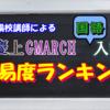 【必見】早慶上GMARCH入試問題難易度ランキング【国語】