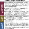 「共謀罪型捜査」に批判 法成立1年 - 東京新聞(2018年6月15日)