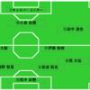 【試合レビュー】「負けるときはこんなもの」リーグ戦第18節*湘南ベルマーレ戦(●2-3)