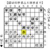 東北六県将棋大会振り返り(その3)