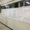 ワークショップデザイナー育成プログラム受講②基礎理論学びました!