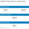 ARMベース「Mac」のベンチマークスコア現る!〜Intelに痛烈な一撃を与える驚愕のスコア…買い換え時期が難しく〜